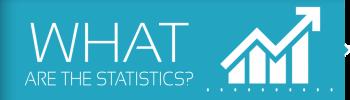 STATISTICI EN-1